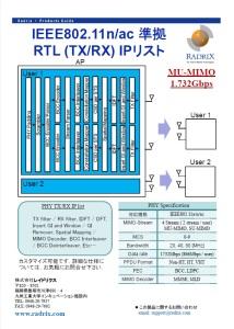 www radrix com - IEEE 802 11ac PHY IP list